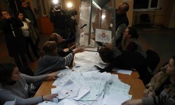 Проголосувати за 18 секунд. СБУ пояснила дані «ЛДНР» про результати псевдовиборів
