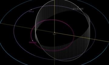 Астрономи виявили біля Венери об'єкт з найкоротшим роком серед астероїдів Сонячної системи