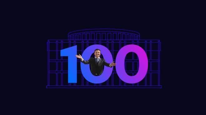 Сто дней Зеленского: парад без техники, скандалы с чиновниками и разговоры с Путиным. За что хвалили и критиковали президента в соцсетях