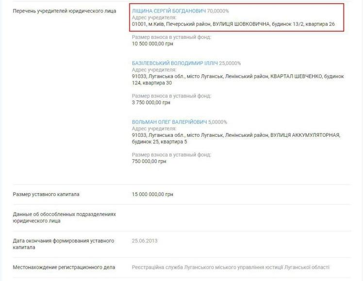 "11b631b33a9e4b22174517856d57e2b1 - Сергей Лищина оставил ""достойное"" наследство"