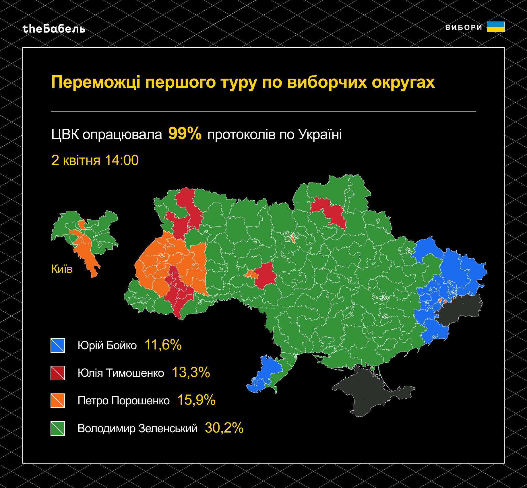 """Естонія допоможе Україні створити """"державу в смартфоні"""", - Федоров - Цензор.НЕТ 8551"""
