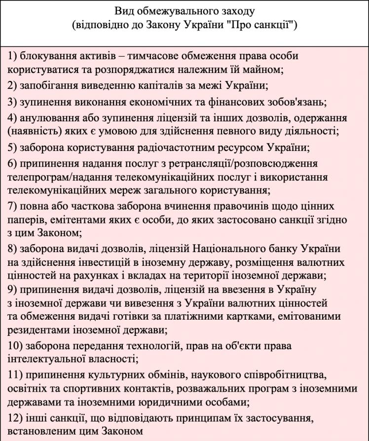 Перелік заборон для телеканалів соратника Медведчука.